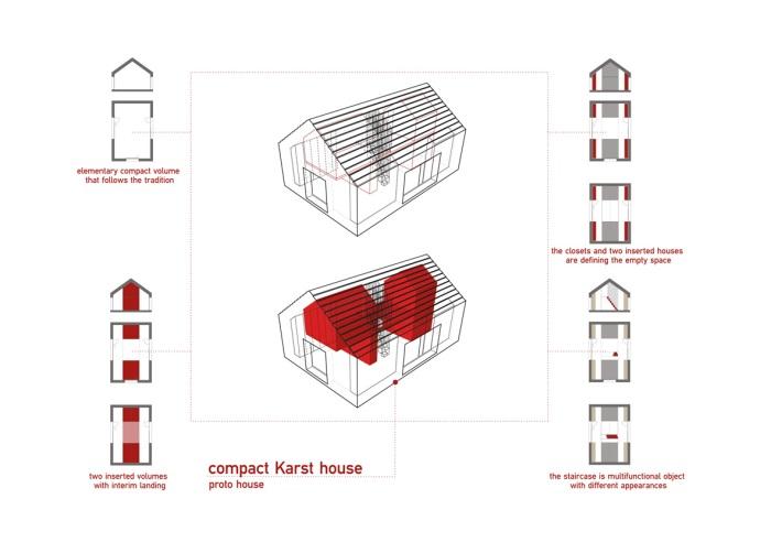 Dekleva Gregoric Arhitekti . compact karst house . Vrhovlje (24)